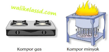 Kunci-Jawaban-Kelas-3-Tema-6-Subtema-2-Pembelajaran-1