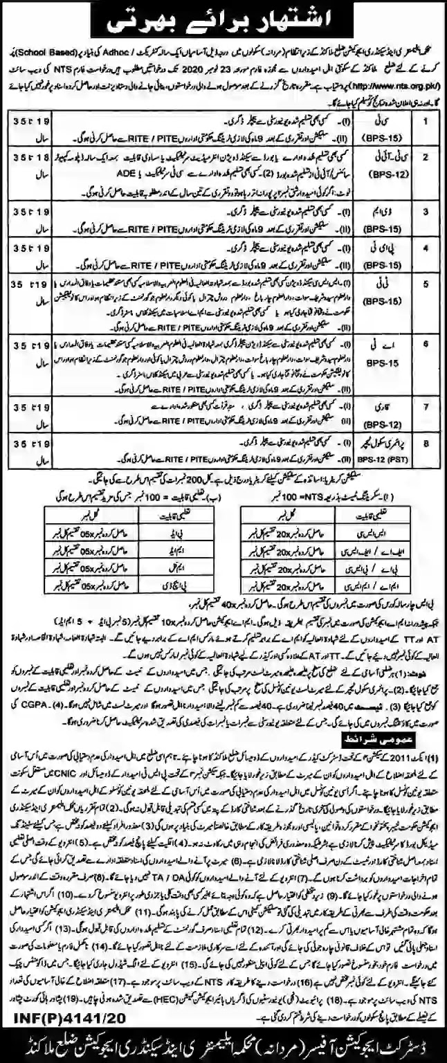 Elementary And Secondary Education Department Malakand Nts Teaching Jobs 2020