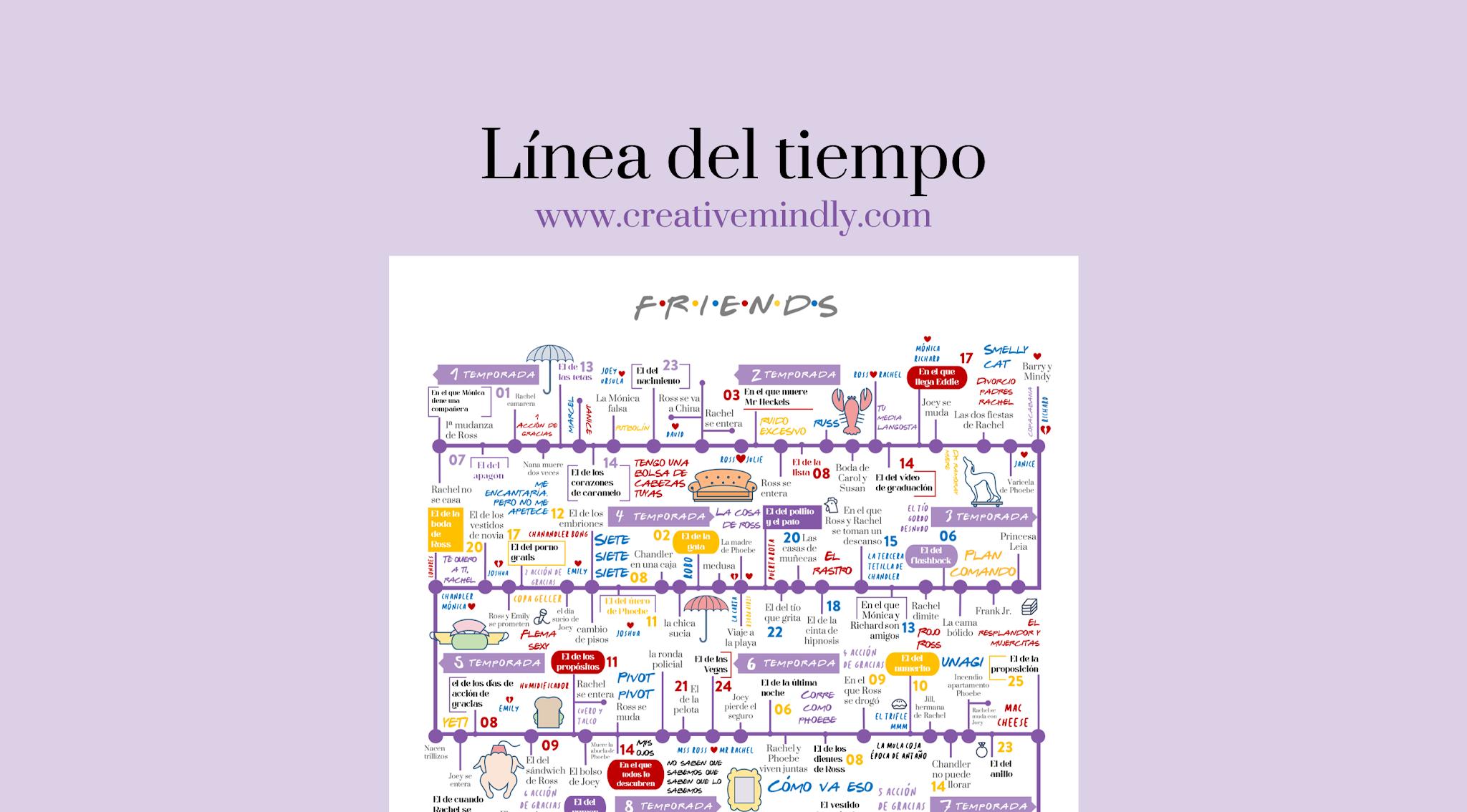 linea tiempo friends timeline