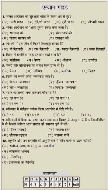 Current Affairs 2018 gk in hindi General Knowledge 2018