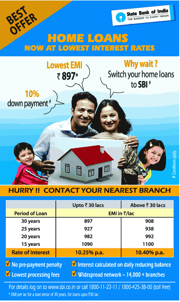 Bank Of India Home Loan | View Your Loan Options & Apply Now