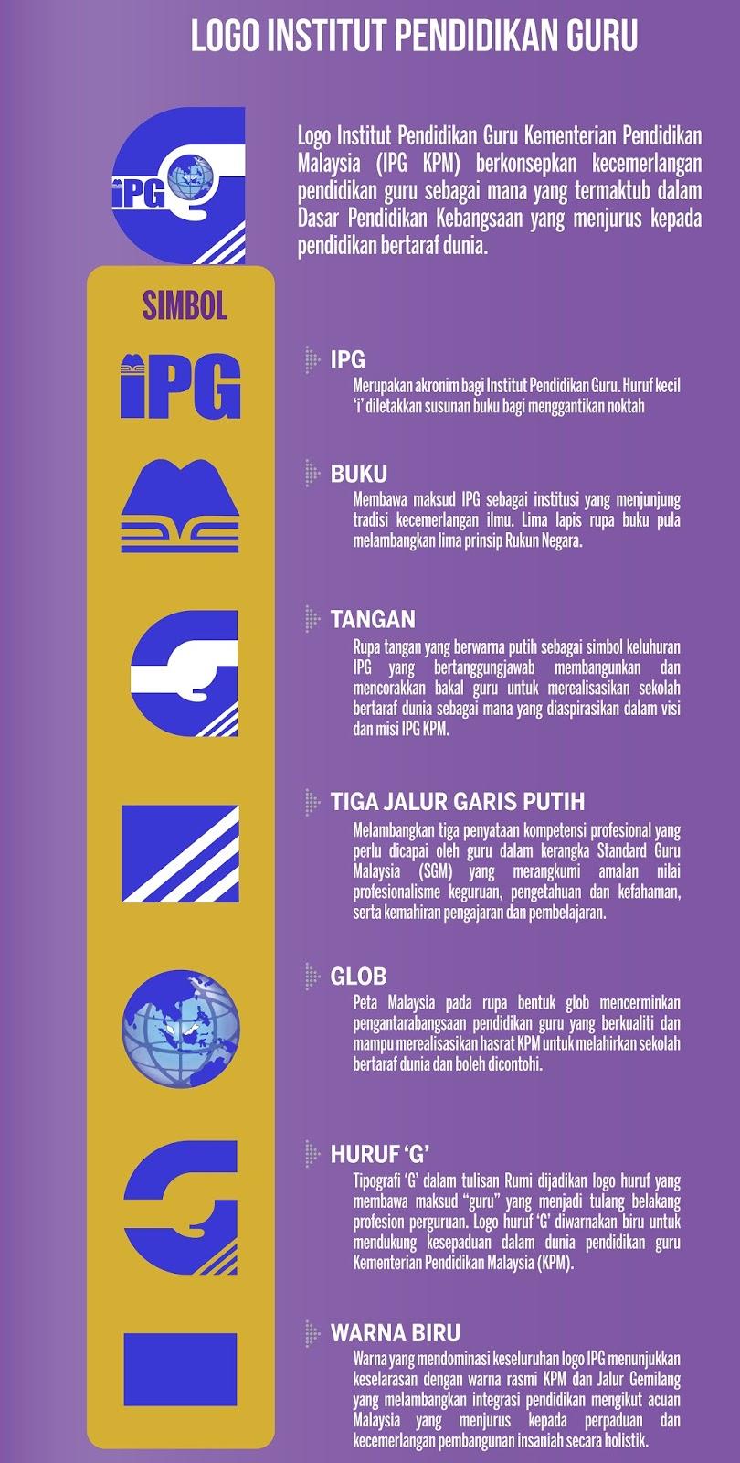 9 Perubahan dalam IPG 2