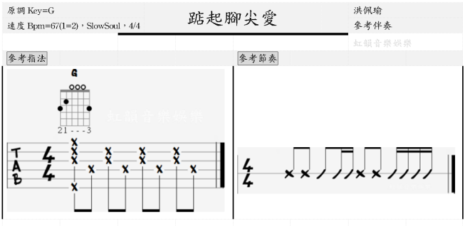 【虹韻音樂娛樂】- 吉他 & 烏克麗麗 : 【踮起腳尖愛 - 洪佩瑜】- 吉他譜 - 烏克麗麗譜 - 和弦譜 - 簡易彈唱譜