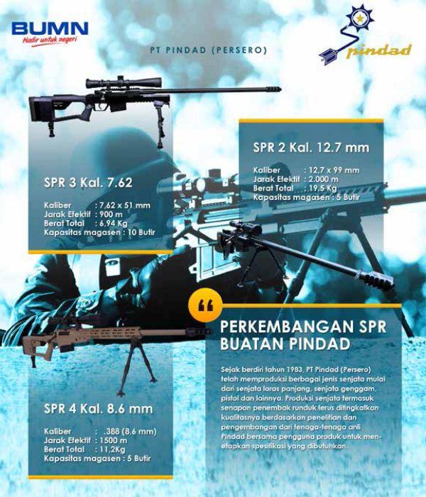 Infografik senapan SPR Pindad