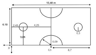 Ukuran Lapangan Sepak Takraw Resmi Standar Nasional Internasional Lengkap Dengan  Gambar dan Penjelasan
