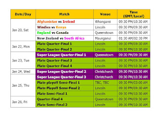 ICC Under 19 World Cup 2018 Schedule & Time Table, under 19 cricket world cup 2018 schedule & time table, world cup 2018 schedule, icc cricket calendar, u19 world cup all teams, all player list, team squad, timing, local, IST, GMT time, final, live score, cricket world cup fixture, India, Pakistan, Australia, England, south Africa, dates, cricket world cup, t20 world cup, ODI cricket world cup 2018 schedule & time table, when is world cup, international cricket,  48 ODIs Start from Jan 13/2018 to Feb 03/2018