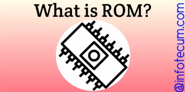 What is ROM in computers