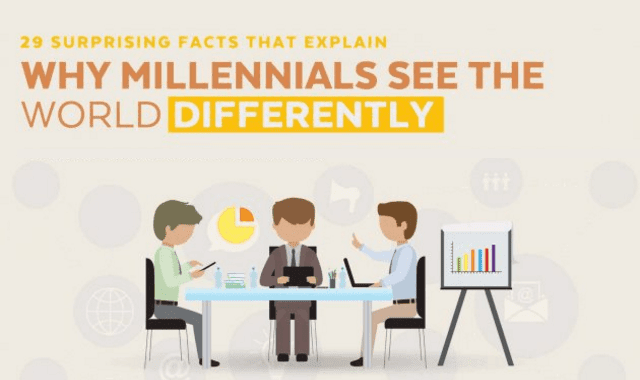 Why Millennials See The World Differently