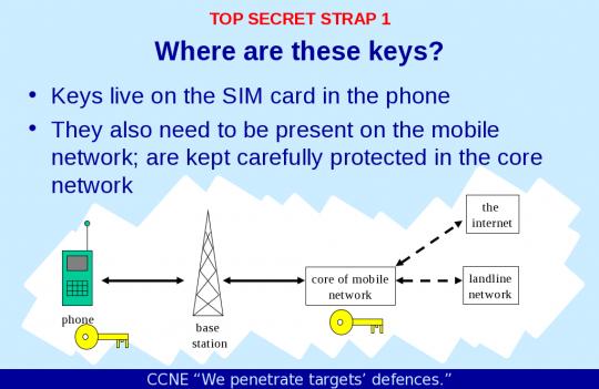 nsa-hack-sim-card-maker