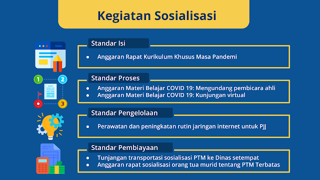 Contoh Penyusunan tiga unsur dalam RKAS menggunakan kerangka 8 Standar Nasional pendidikan