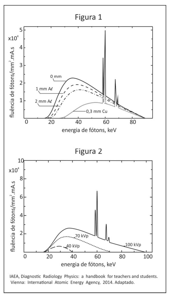Figura 1 e Figura 2
