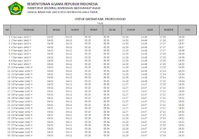 Jadwal Imsakiyah Ramadhan 1442 H Kabupaten Probolinggo, Provinsi Jawa Timur
