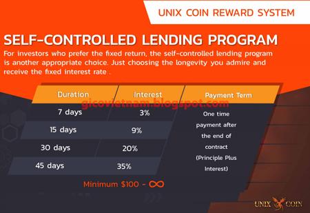 unix coin lãi suất cho vay lending