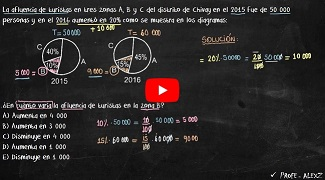http://video-educativo.blogspot.com/2017/12/ejercicios-de-diagramas-circulares.html