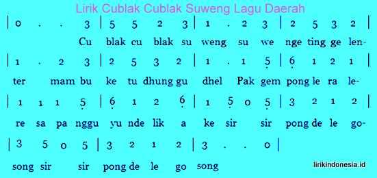 Lirik Cublak Cublak Suweng Lagu Daerah