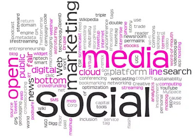 Social Media Marketing - Why Social Media Marketing is popular
