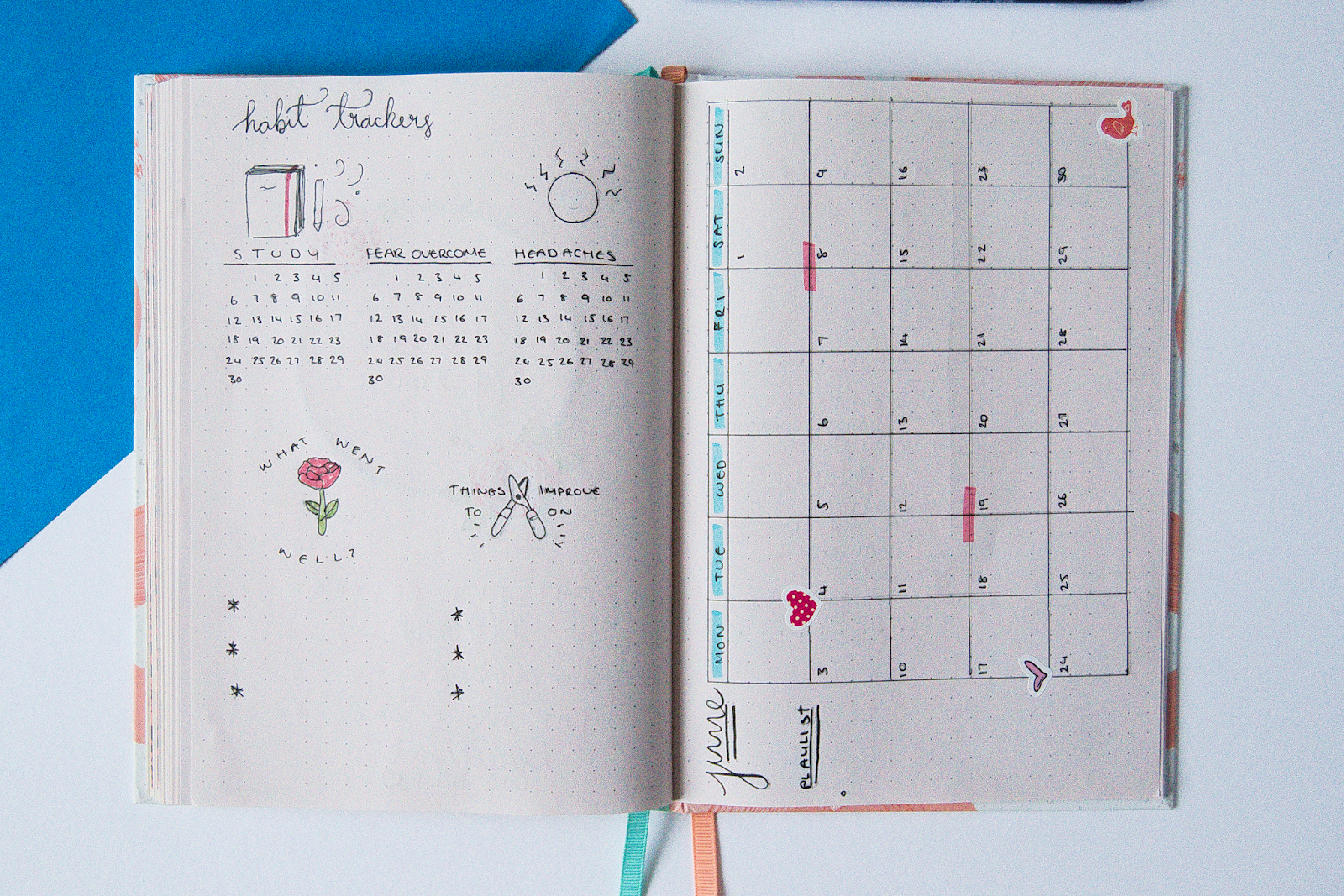 In the top third of the A5 page of the bullet journal are three habit trackers; a study one, a fear overcoming one, and a headache one. Underneath those are an area for what went well and things to improve on.