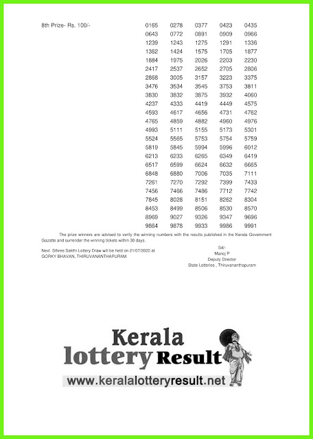 Kerala Lottery Result 14.07.20 Sthree Sakthi SS 218