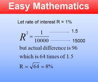 compound interest,compound interest formula,compound interest questions,compound interest tricks