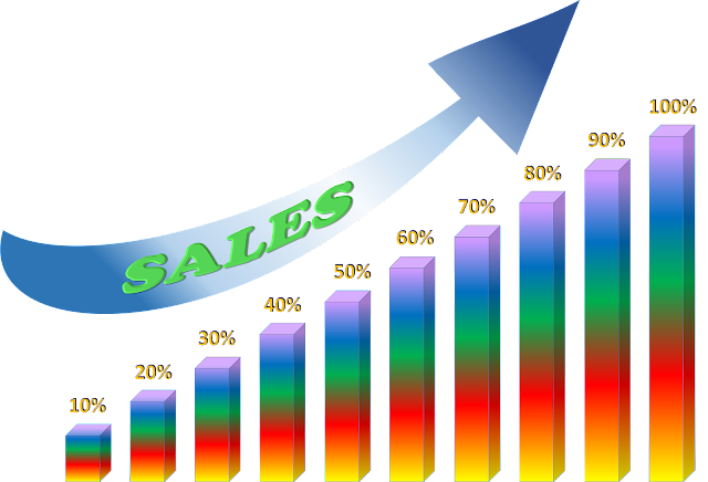 Increasing Sales Using the various Methods of Gathering Business Leads