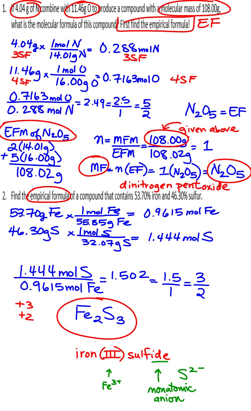 Chemistry Honors: Finished MgO Lab write-up; Went over EF ...