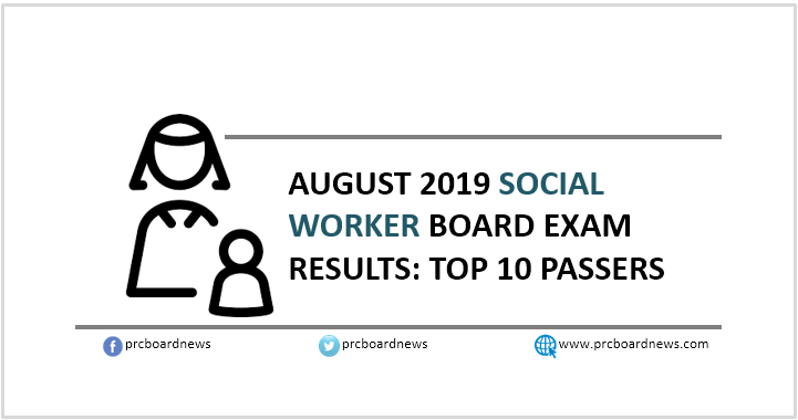 PRC RESULT: August 2019 Social Worker board exam top 10
