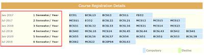 ignou re registration january session 2021