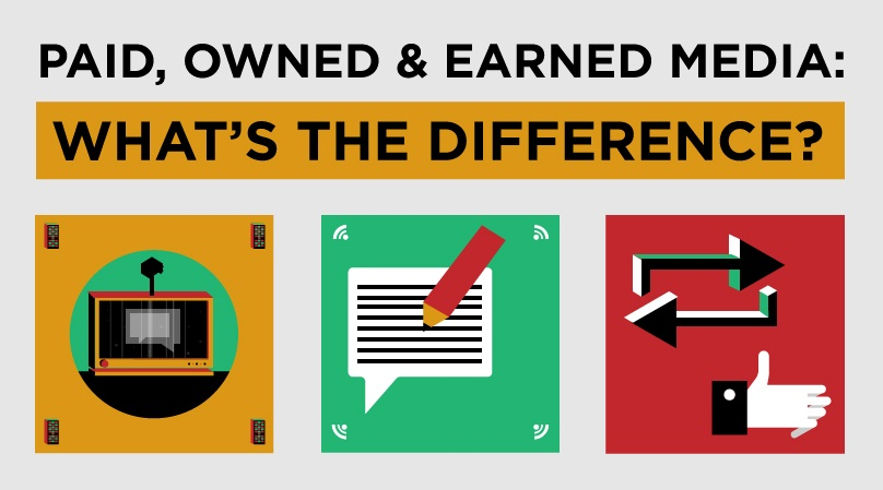 Paid, Owned, and Earned Media: What's the Difference? #infographic #DigitalMarketing