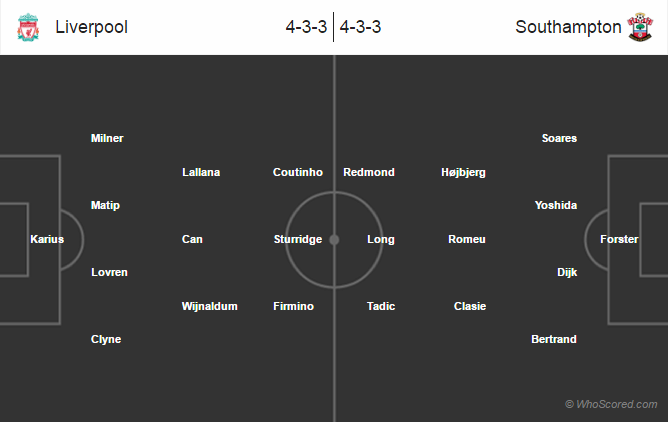 Possible Lineups, Team News, Stats – Liverpool vs Southampton