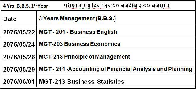 BBS 1st year exam routine