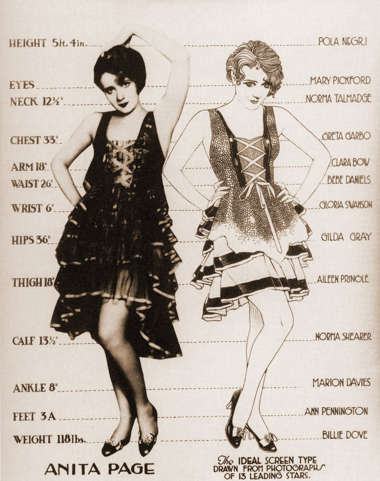 The Ideal Female Body Shape of the 1920s ~ vintage everyday
