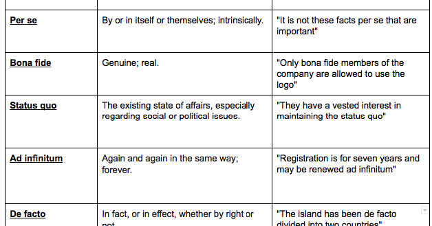 Some Helpful Latin Phrases for Research Students