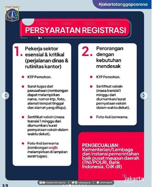 cara mendaftar STRP DKI Jakarta