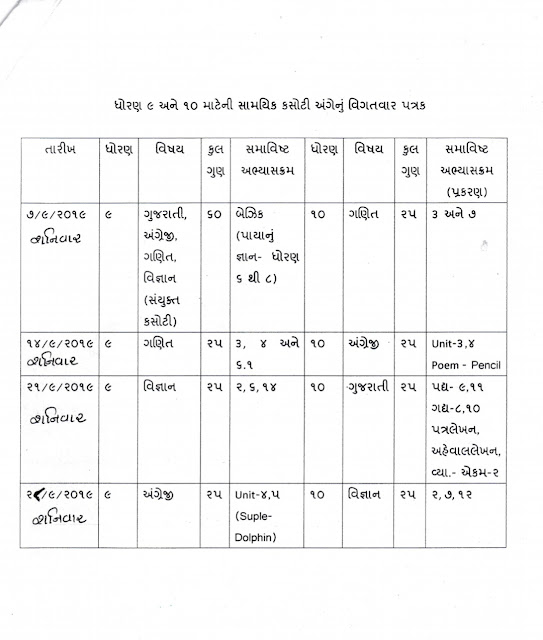 PAT ekam kasoti time table standard 9 ,10