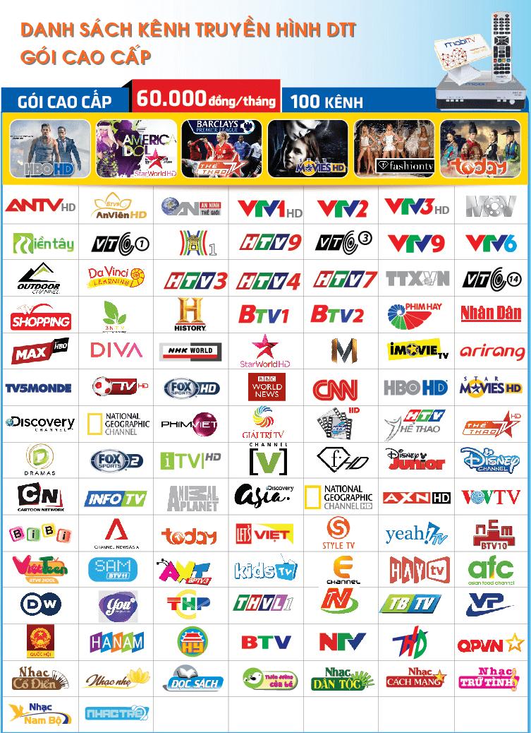Danh sách kênh truyền hình mặt đất An Viên gói cao cấp