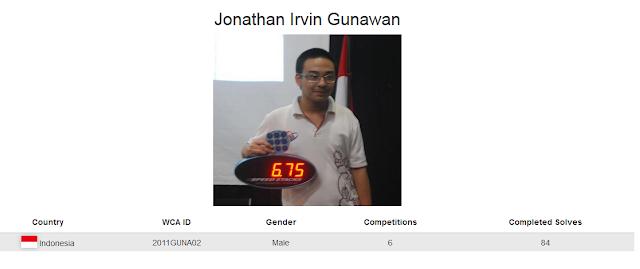 Profile akun WCA Jonatahan Irvin Gunawan yang merupakan peringkat ke-lima nasional rubik clock kategori single