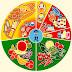 Alimentación en Niños Etapa Escolar (3-6 Años)