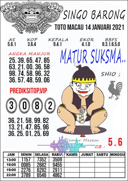 Prediksi Singo Barong Toto Macau Kamis 14 Januari 2021