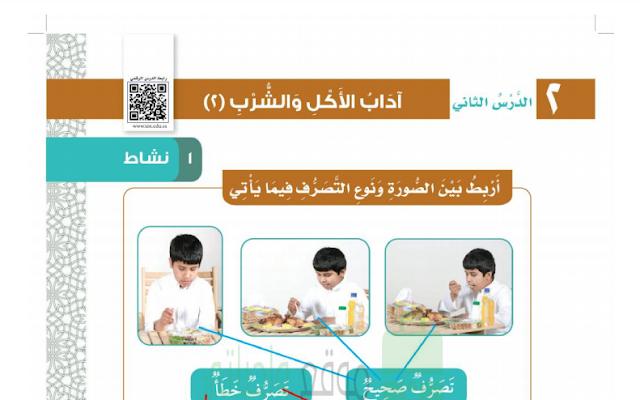 حل درس آداب الأكل والشرب 2 الفقه للصف الثاني ابتدائي