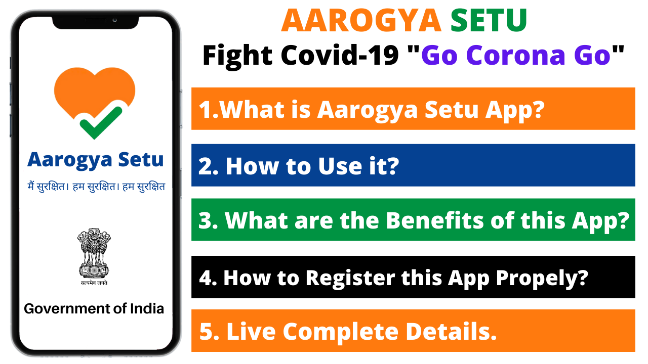 Aarogya Setu App | Why this app is so important?
