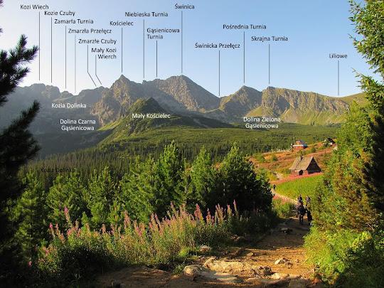 Panorama z Doliny Gąsienicowej.