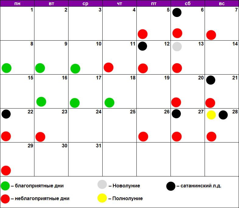 Лунный календарь татуажа март 2021