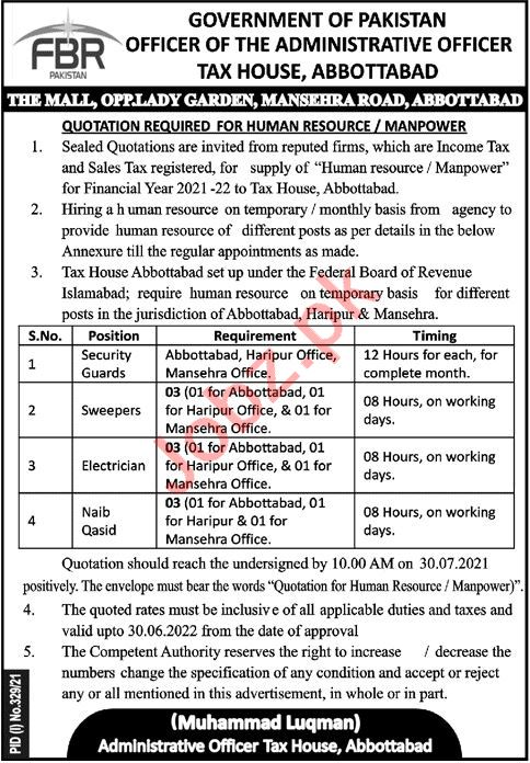 Latest Federal Board of Revenue FBR Human Resource Posts Abbottabad 2021
