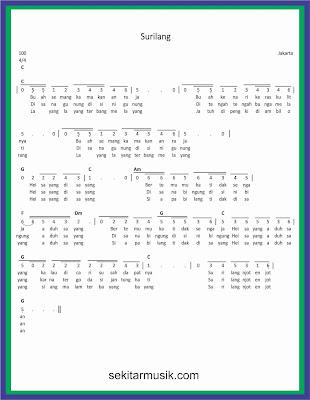 not angka surilang lagu daerah jakarta