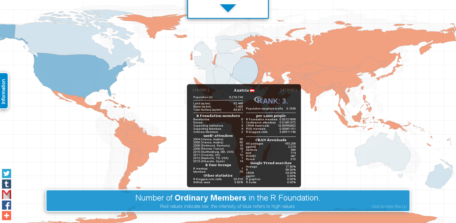 The number of ordinary members in the R Foundation
