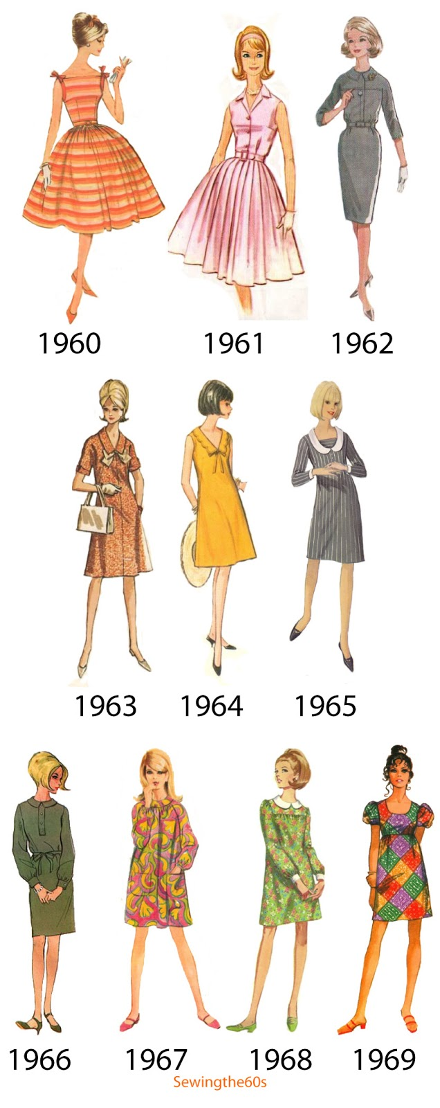 A look at the 60s fashion clothing