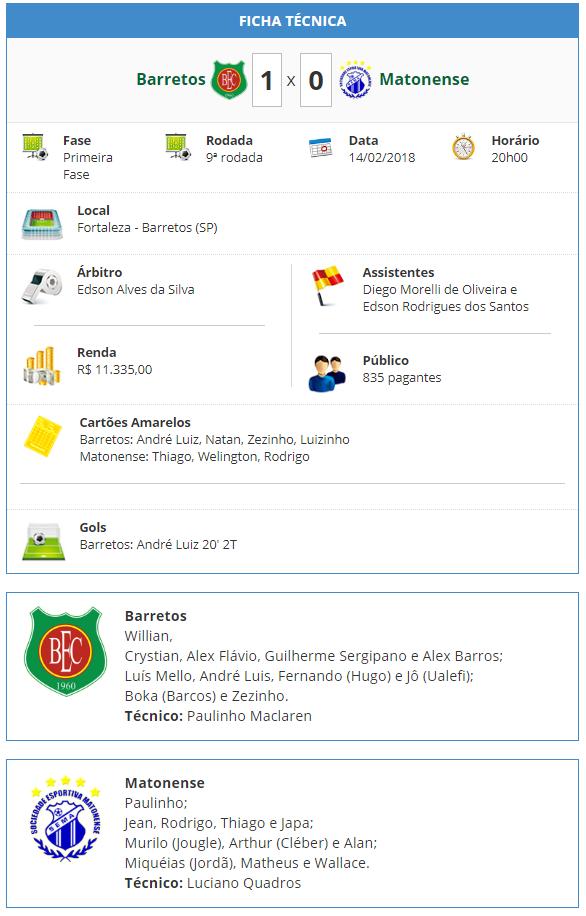 Ficha Técnica do jogo Barretos 1 x 0 Matonense - Futebol Interior