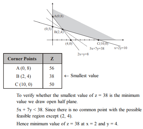 ncert class 12th math Answer 31