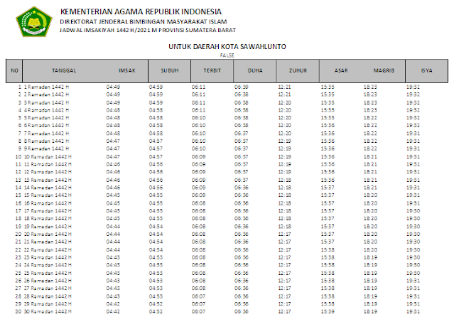 Jadwal Imsakiyah Ramadhan 1442 H Kota Sawahlunto, Sumatera Barat