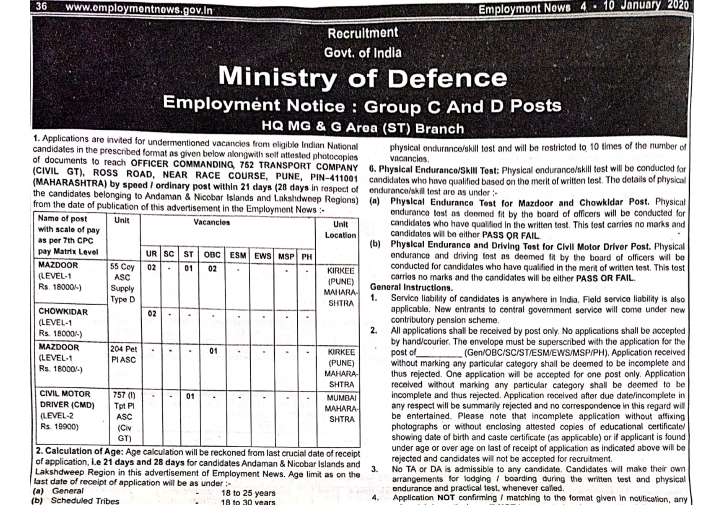 Ministry Of Defence Recruitment 2020 Group C & D Post